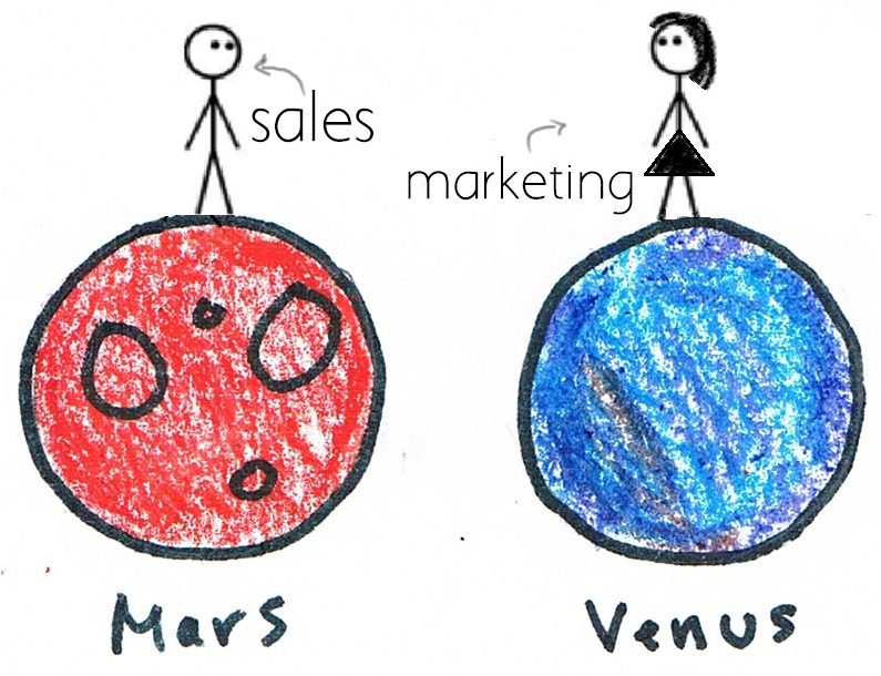 Sales is from Mars, Marketing is from Venus